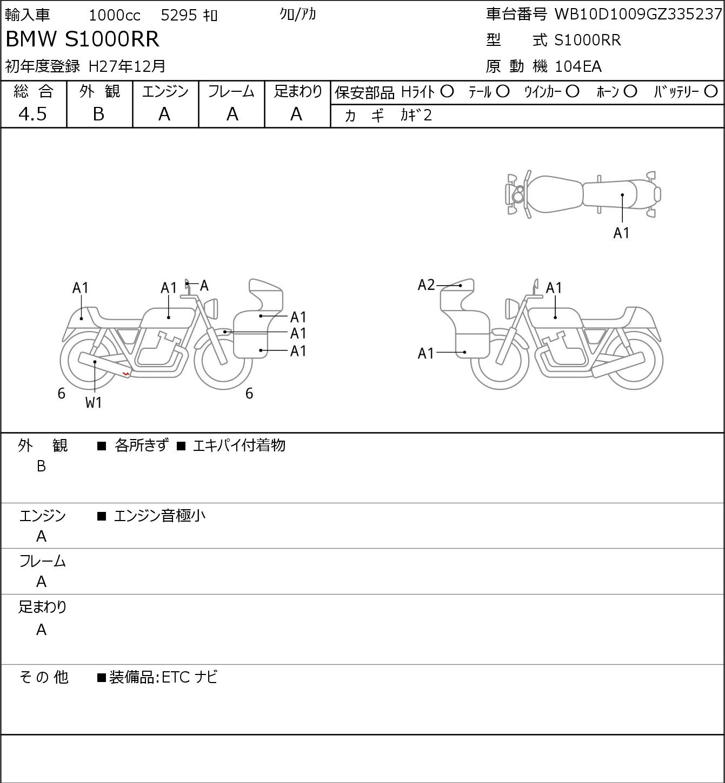 Пример аукционного листа JBA на базе BMW S1000RR